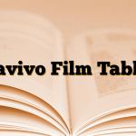 Ravivo Film Tablet