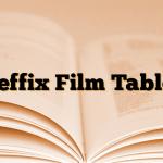 Zeffix Film Tablet